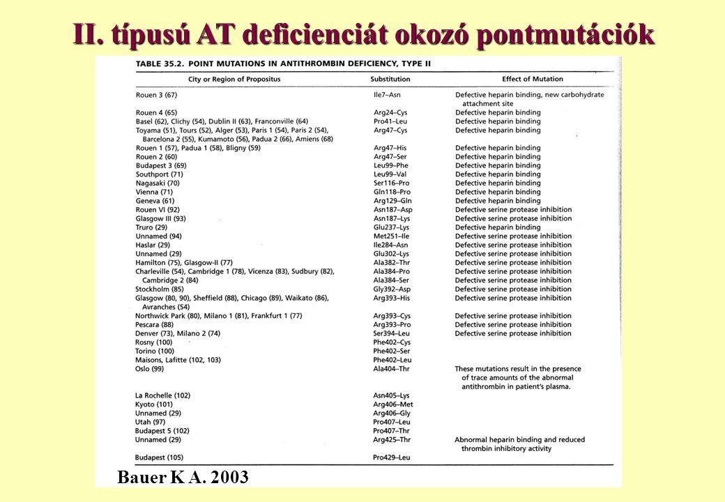 II. típusú AT deficienciát okozó pontmutációk