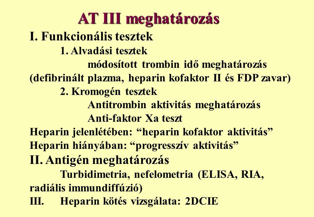 AT III meghatározás I. Funkcionális tesztek II. Antigén meghatározás