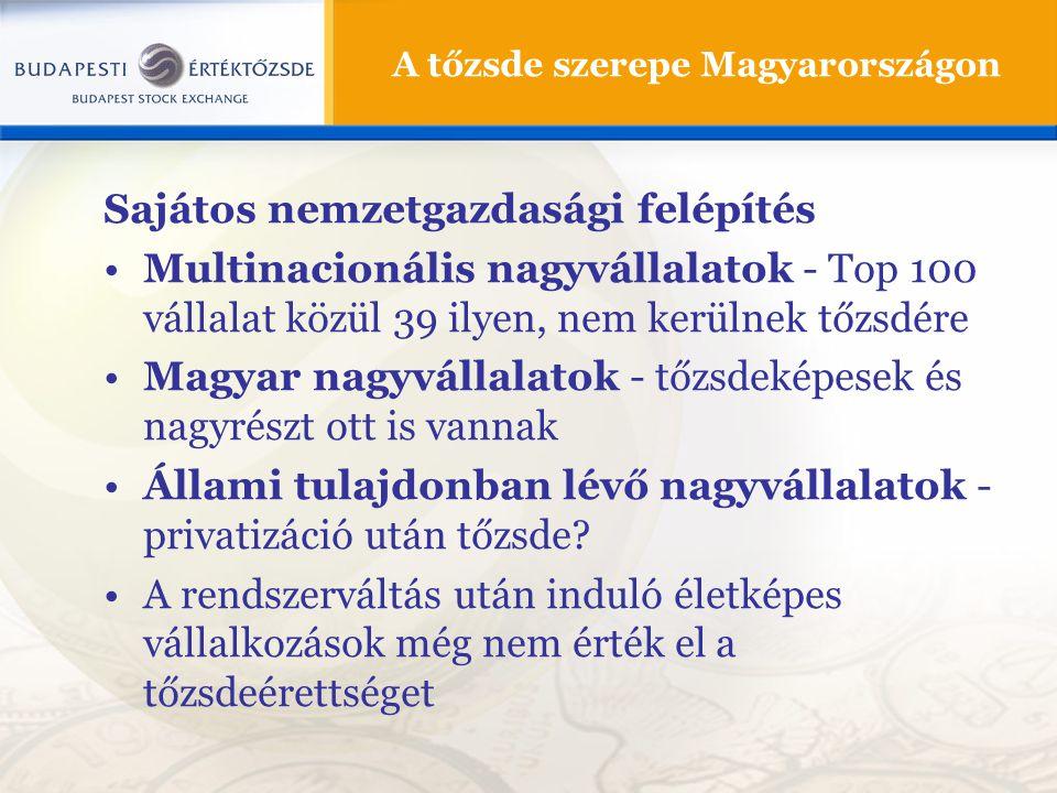A tőzsde szerepe Magyarországon