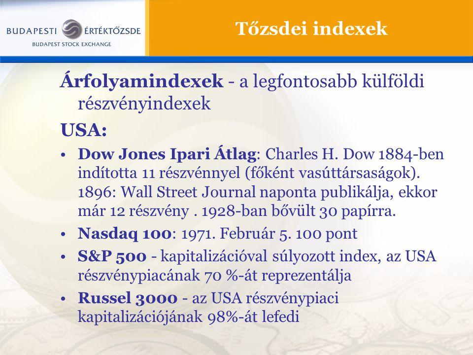 Árfolyamindexek - a legfontosabb külföldi részvényindexek USA: