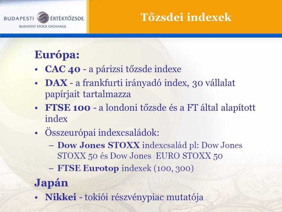 Tőzsdei indexek Európa: Japán CAC 40 - a párizsi tőzsde indexe