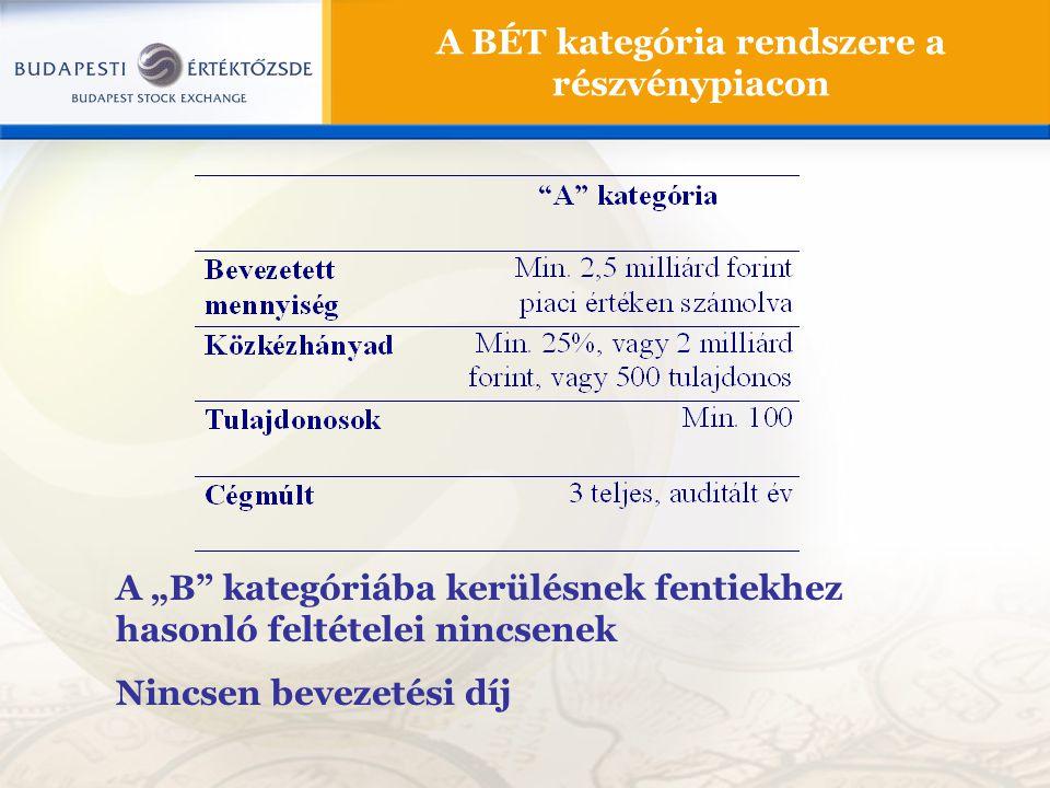A BÉT kategória rendszere a részvénypiacon