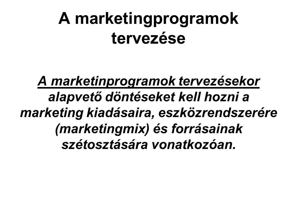 A marketingprogramok tervezése