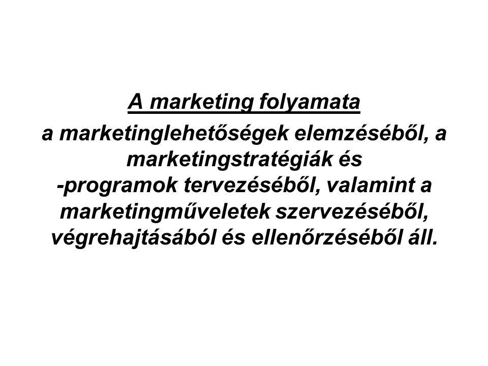 A marketing folyamata
