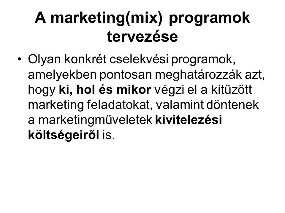 A marketing(mix) programok tervezése