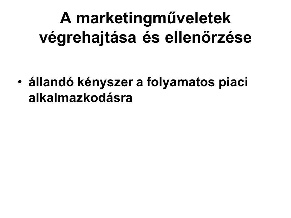 A marketingműveletek végrehajtása és ellenőrzése