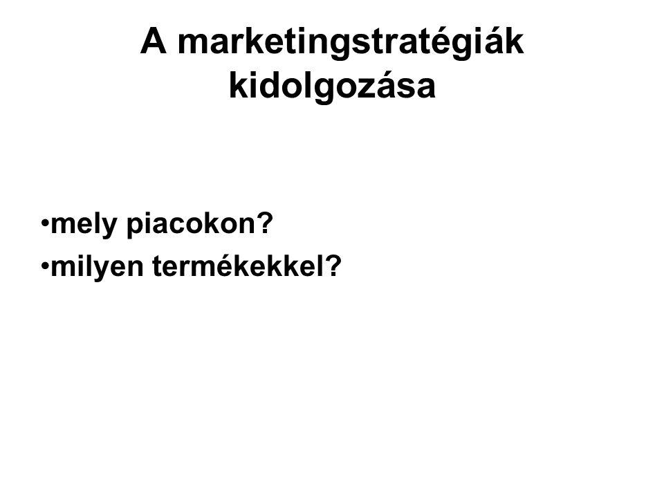 A marketingstratégiák kidolgozása