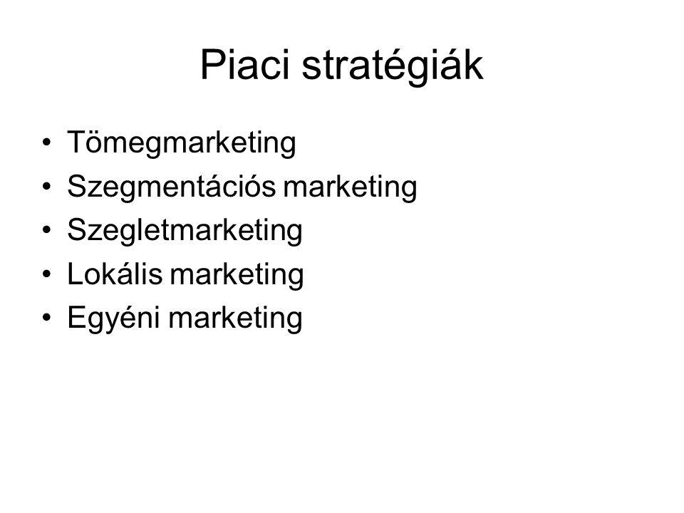 Piaci stratégiák Tömegmarketing Szegmentációs marketing
