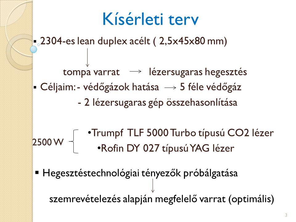 Kísérleti terv 2304-es lean duplex acélt ( 2,5x45x80 mm)