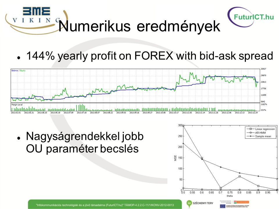 Numerikus eredmények 144% yearly profit on FOREX with bid-ask spread