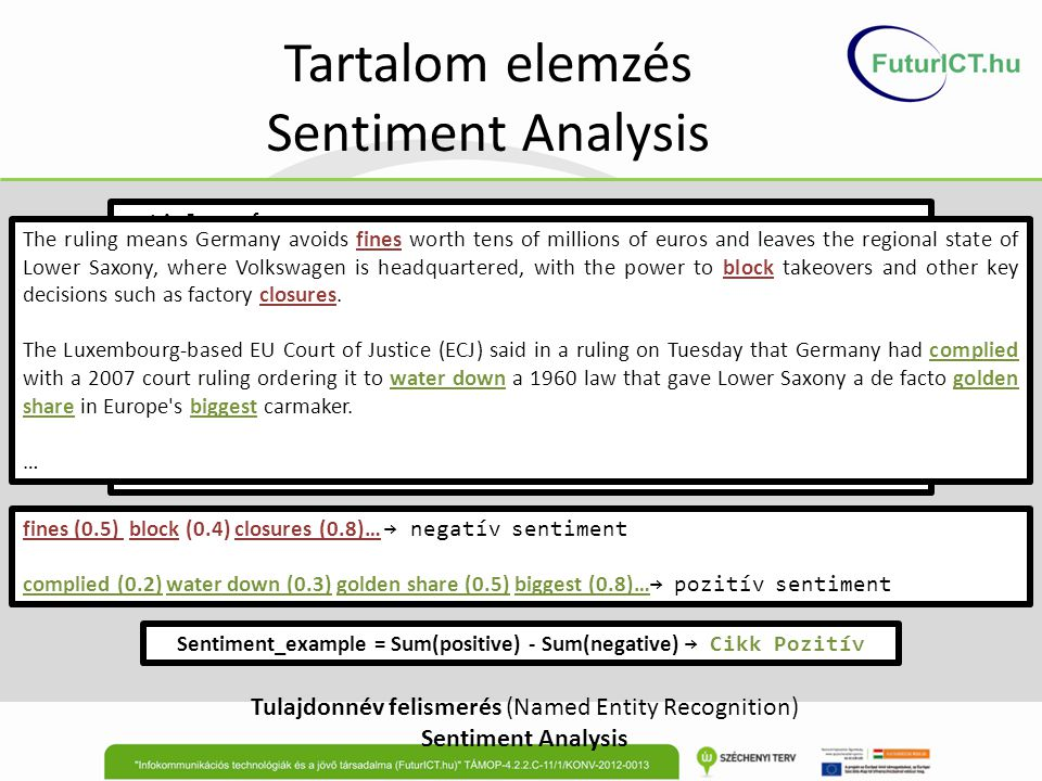 Tartalom elemzés Sentiment Analysis
