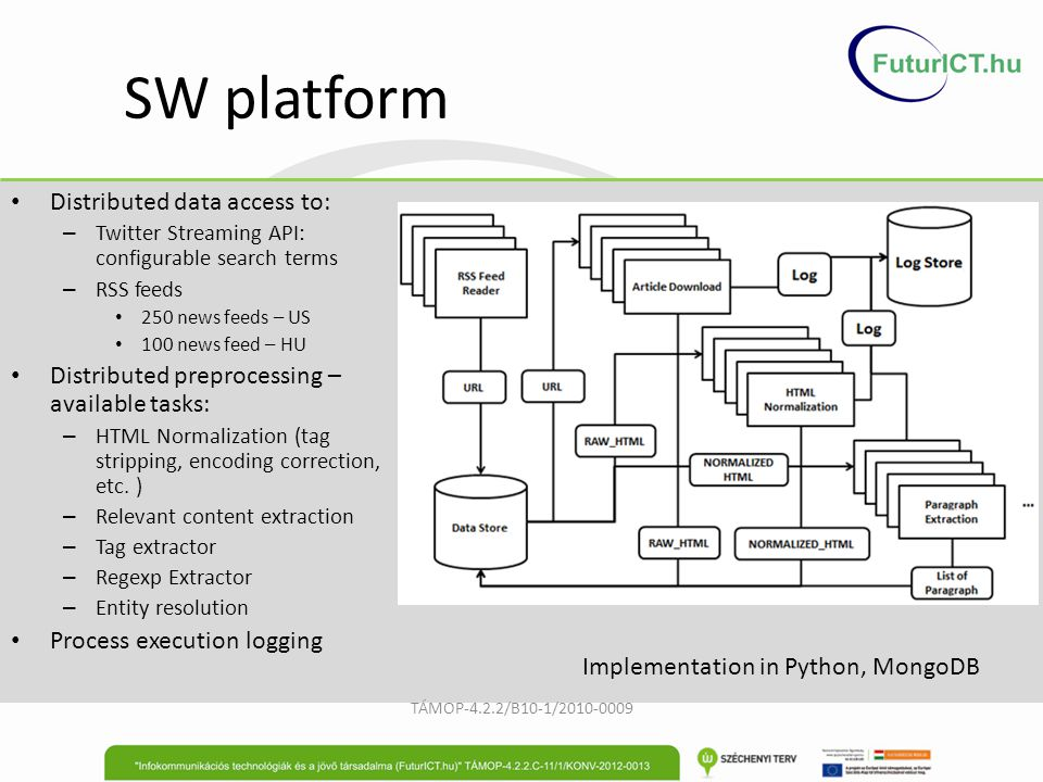 SW platform Distributed data access to: