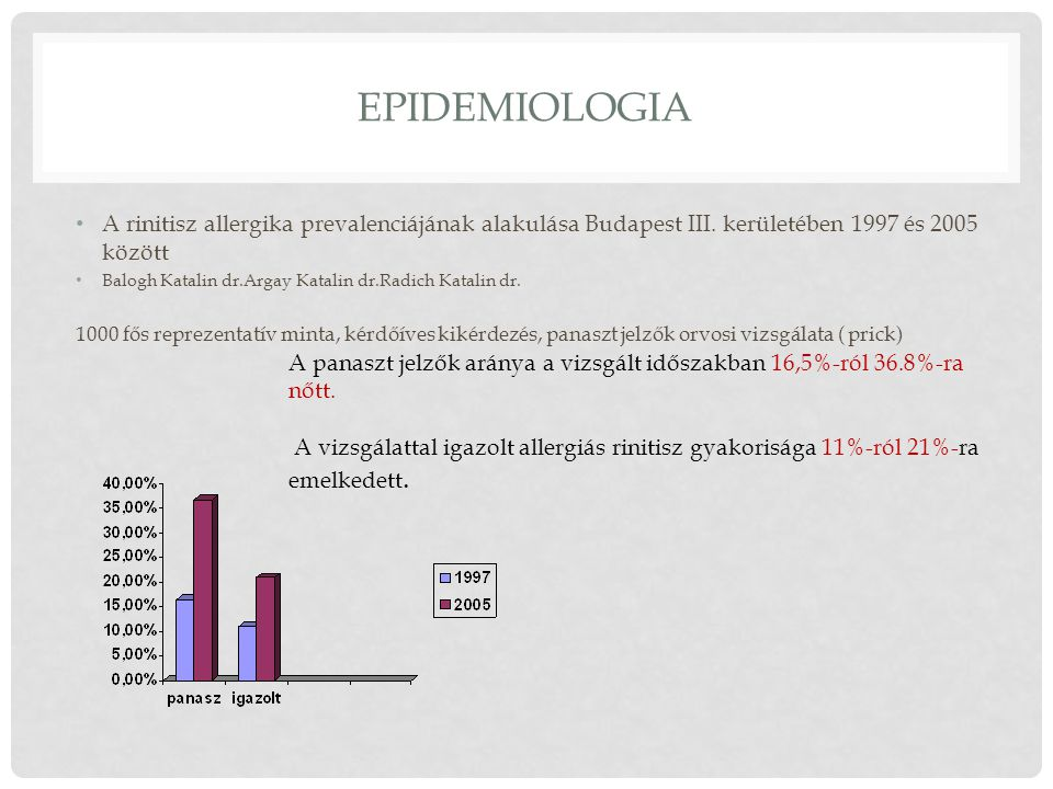 Epidemiologia A rinitisz allergika prevalenciájának alakulása Budapest III. kerületében 1997 és 2005 között.