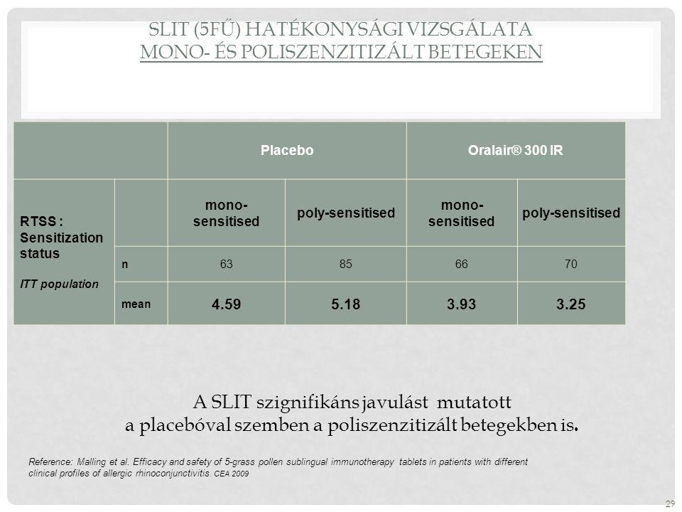 SLIT (5fű) hatékonysági vizsgálata mono- és poliszenzitizált betegeken