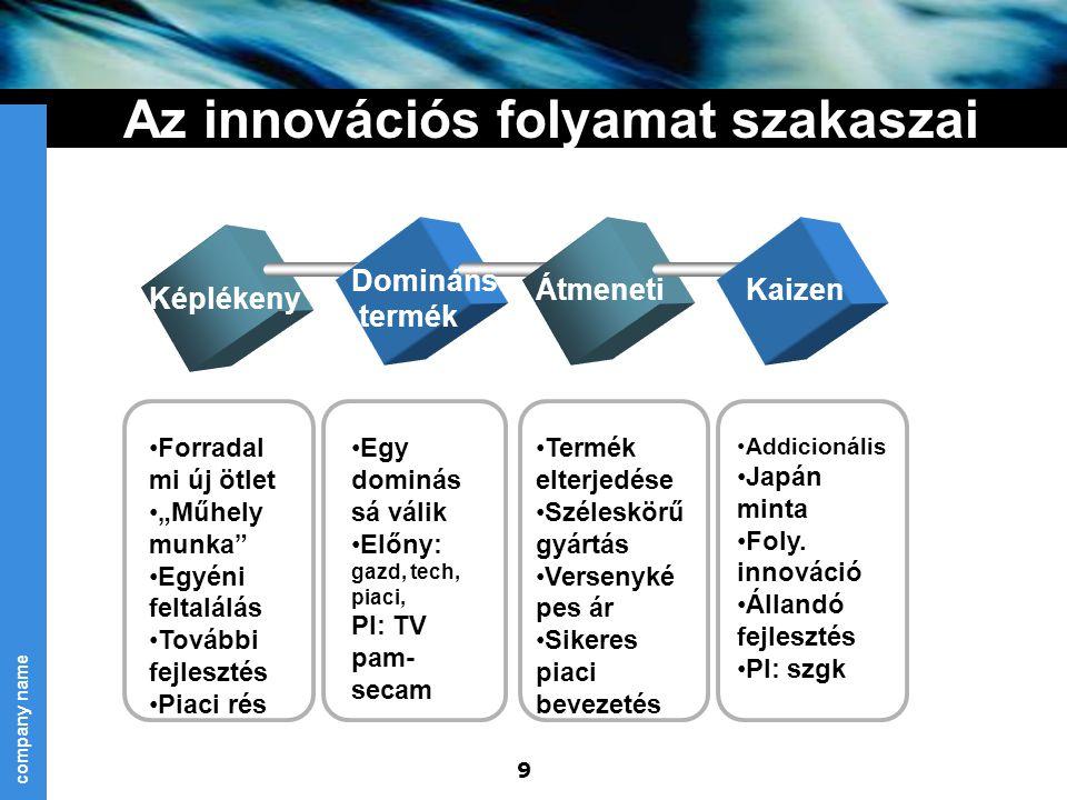 Az innovációs folyamat szakaszai