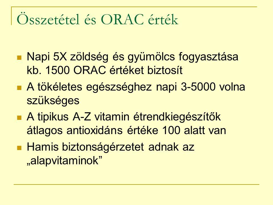 Összetétel és ORAC érték
