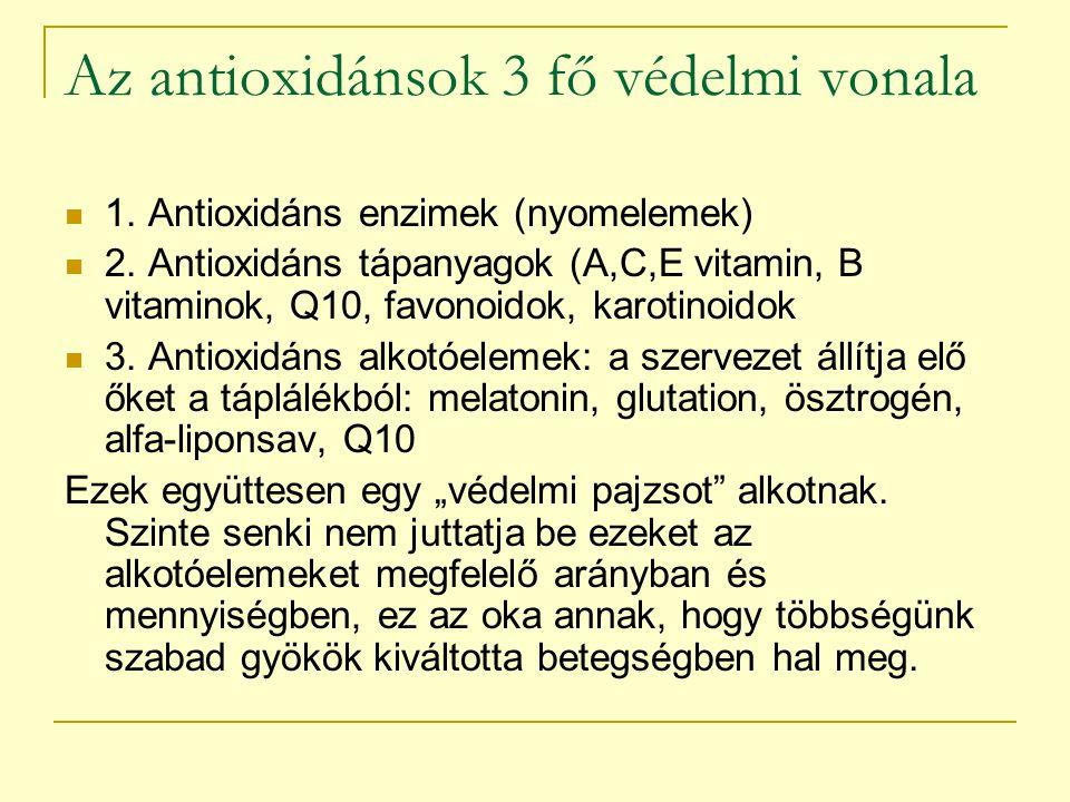 Az antioxidánsok 3 fő védelmi vonala