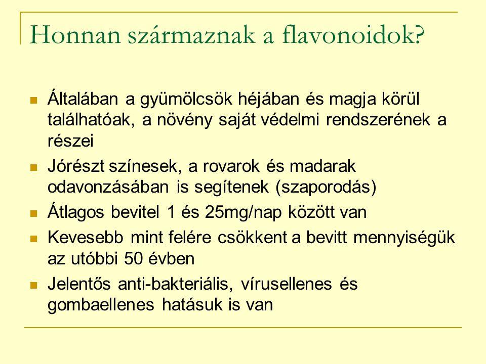 Honnan származnak a flavonoidok