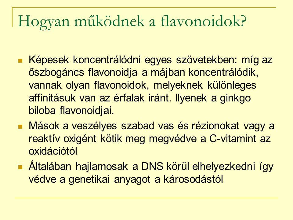 Hogyan működnek a flavonoidok