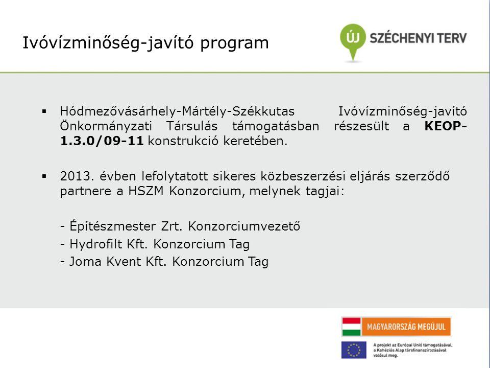 Ivóvízminőség-javító program