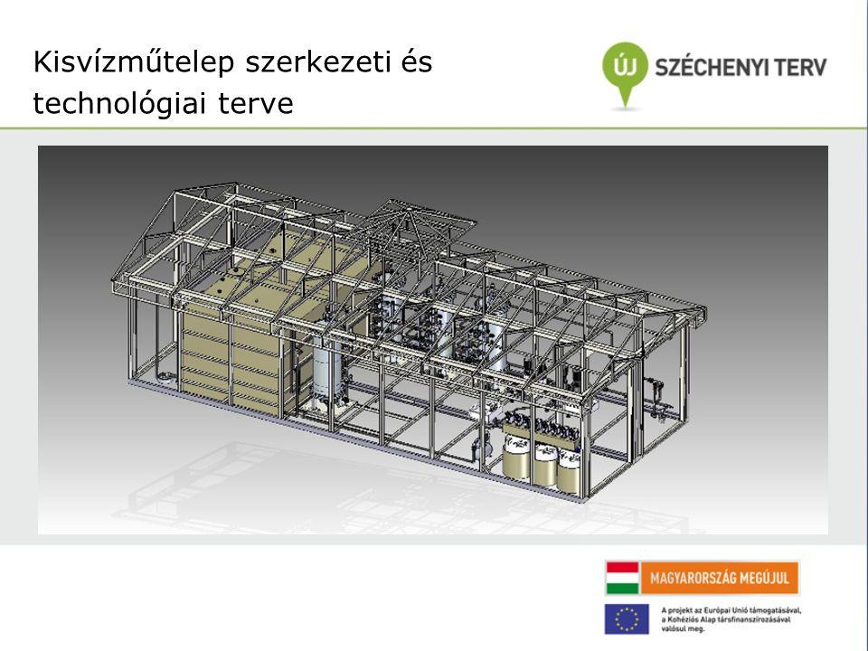 Kisvízműtelep szerkezeti és
