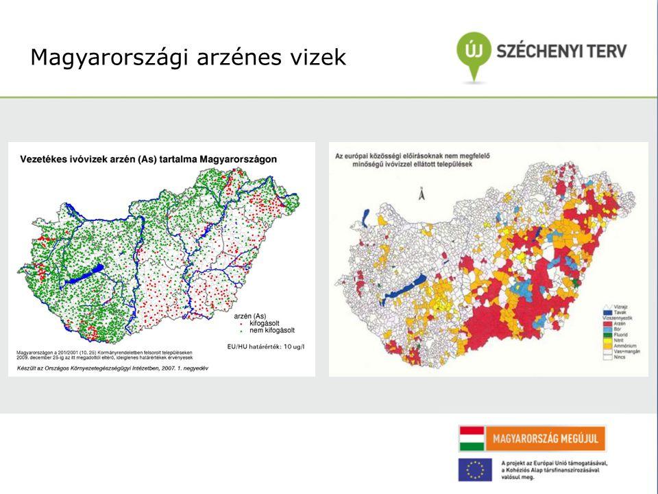 Magyarországi arzénes vizek