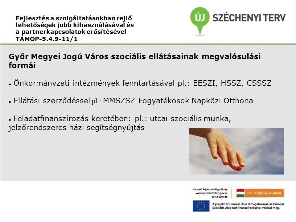 Győr Megyei Jogú Város szociális ellátásainak megvalósulási formái