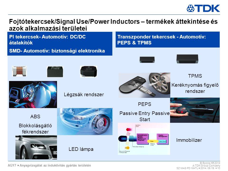 7. April 2017 Fojtótekercsek/Signal Use/Power Inductors – termékek áttekintése és azok alkalmazási területei.