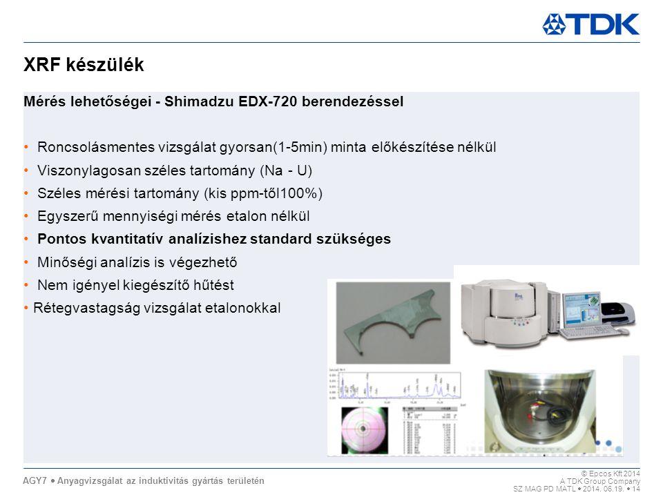 XRF készülék Mérés lehetőségei - Shimadzu EDX-720 berendezéssel