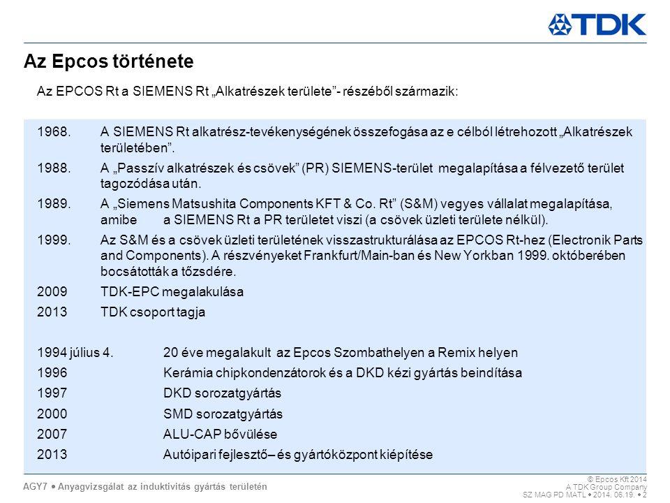 """Az Epcos története Az EPCOS Rt a SIEMENS Rt """"Alkatrészek területe - részéből származik:"""