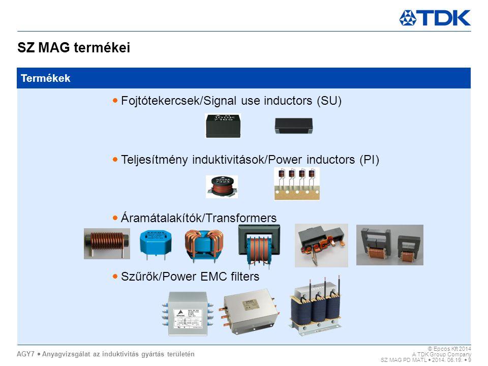 SZ MAG termékei Fojtótekercsek/Signal use inductors (SU)