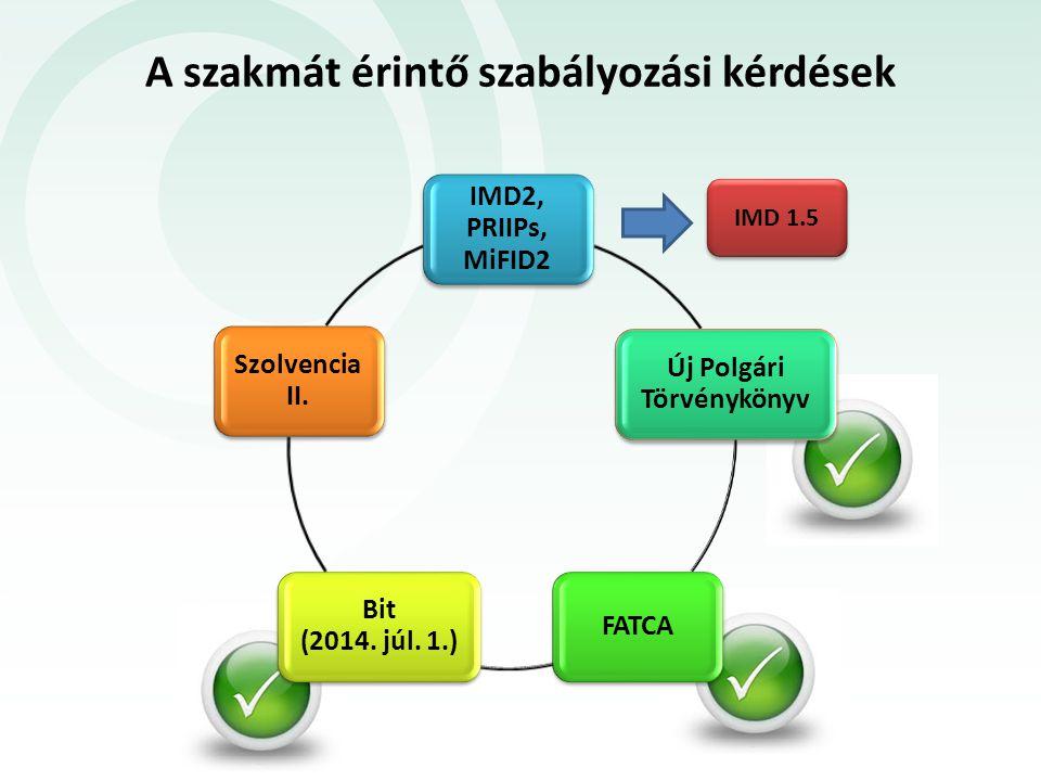 A szakmát érintő szabályozási kérdések