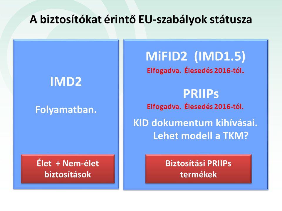 A biztosítókat érintő EU-szabályok státusza