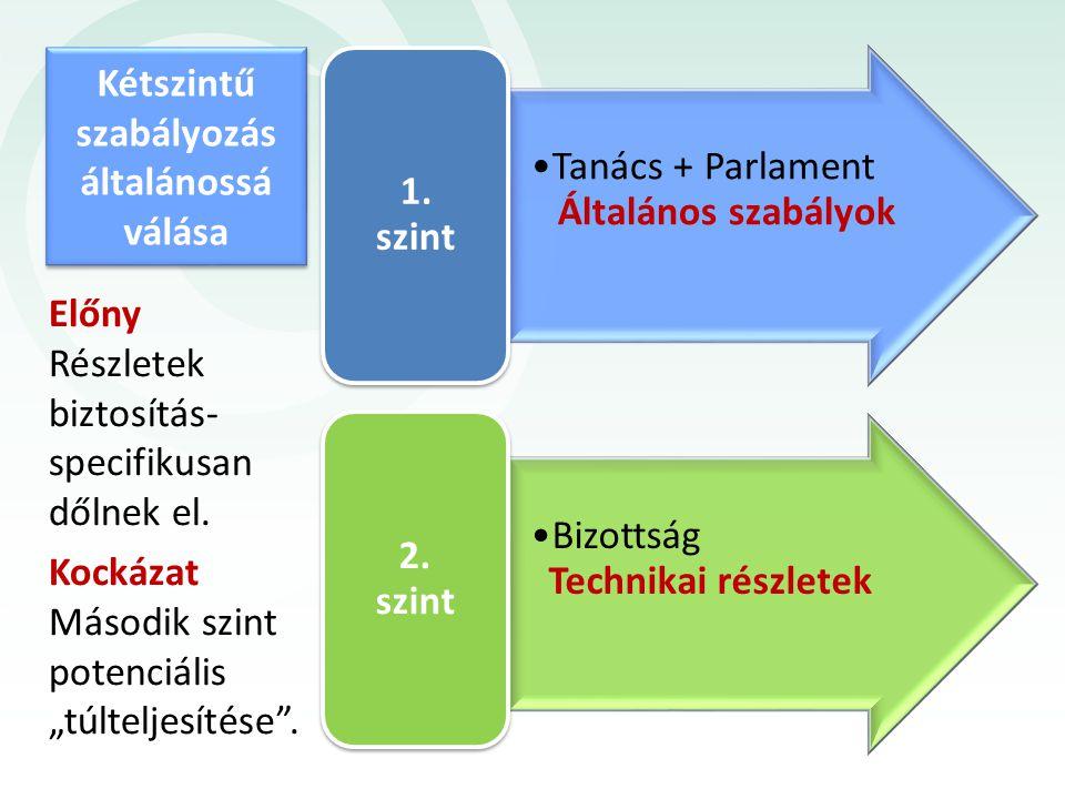 Kétszintű szabályozás. általánossá. válása. 1. szint. Tanács + Parlament Általános szabályok.