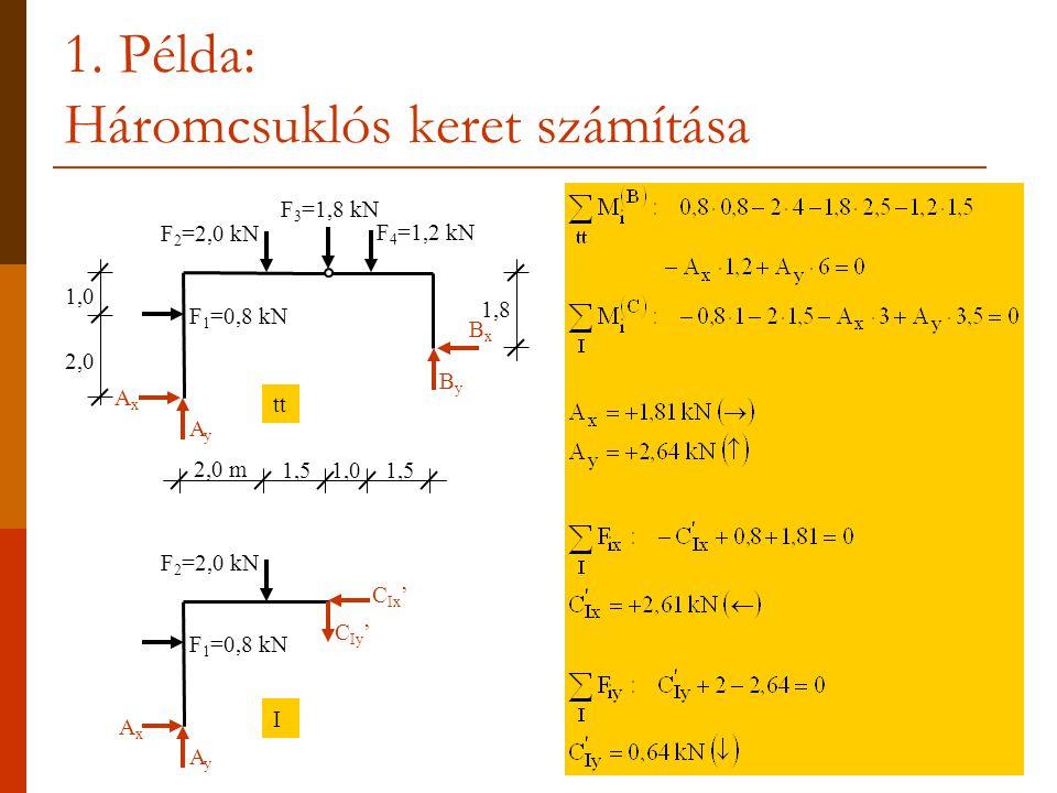 1. Példa: Háromcsuklós keret számítása