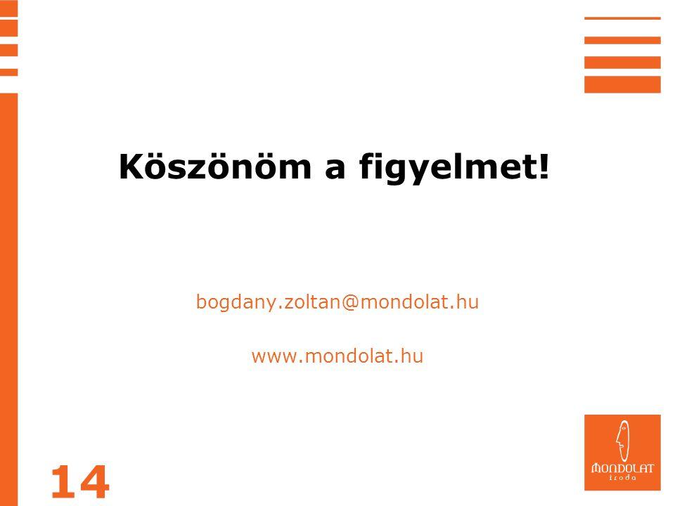 bogdany.zoltan@mondolat.hu www.mondolat.hu