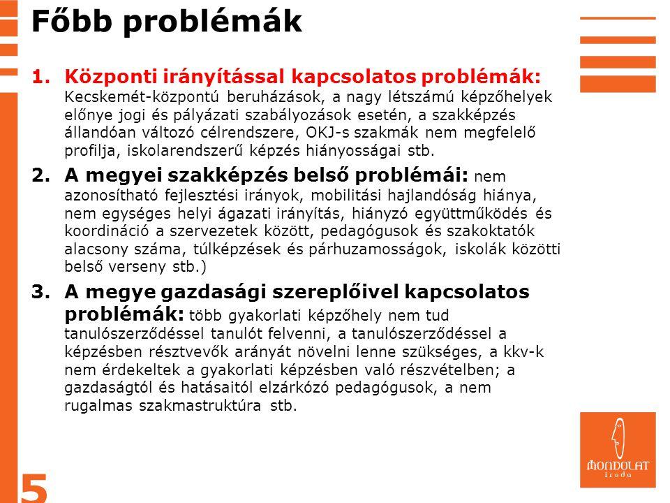 Főbb problémák