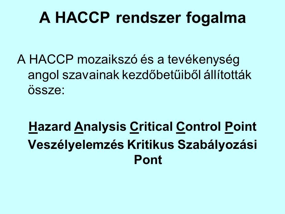 A HACCP rendszer fogalma