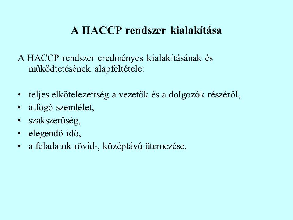 A HACCP rendszer kialakítása