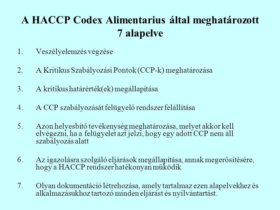 A HACCP Codex Alimentarius által meghatározott 7 alapelve