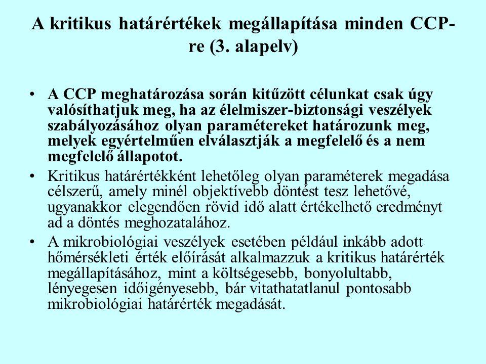 A kritikus határértékek megállapítása minden CCP-re (3. alapelv)