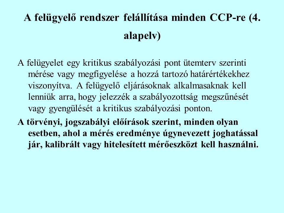 A felügyelő rendszer felállítása minden CCP-re (4. alapelv)