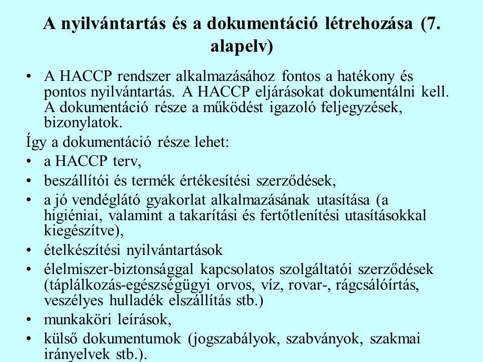 A nyilvántartás és a dokumentáció létrehozása (7. alapelv)