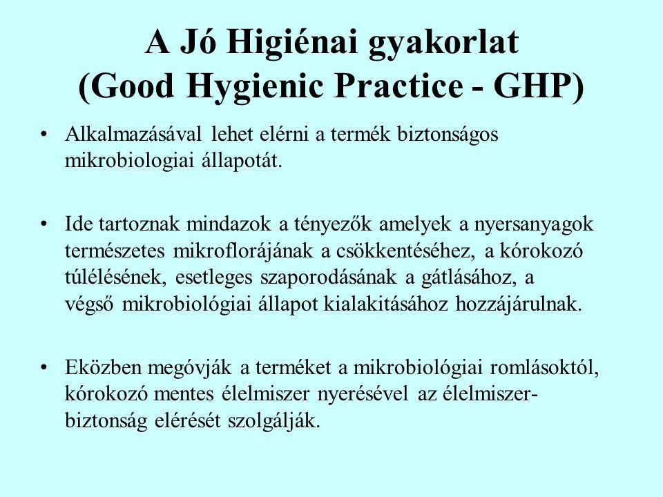 A Jó Higiénai gyakorlat (Good Hygienic Practice - GHP)