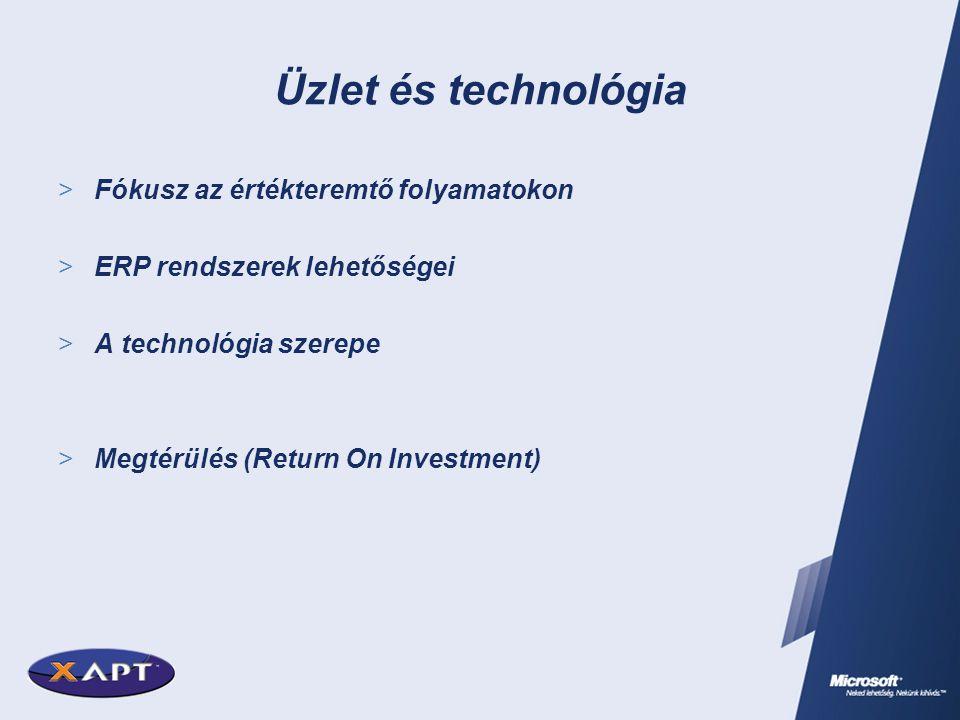 Üzlet és technológia Fókusz az értékteremtő folyamatokon