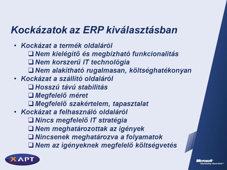 Kockázatok az ERP kiválasztásban