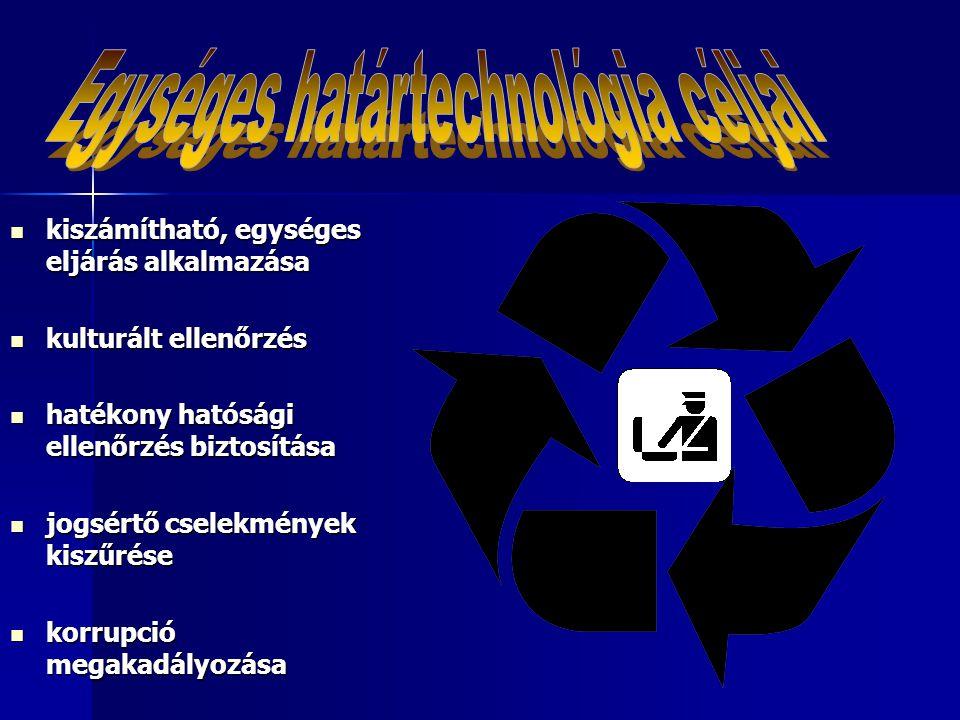 Egységes határtechnológia céljai