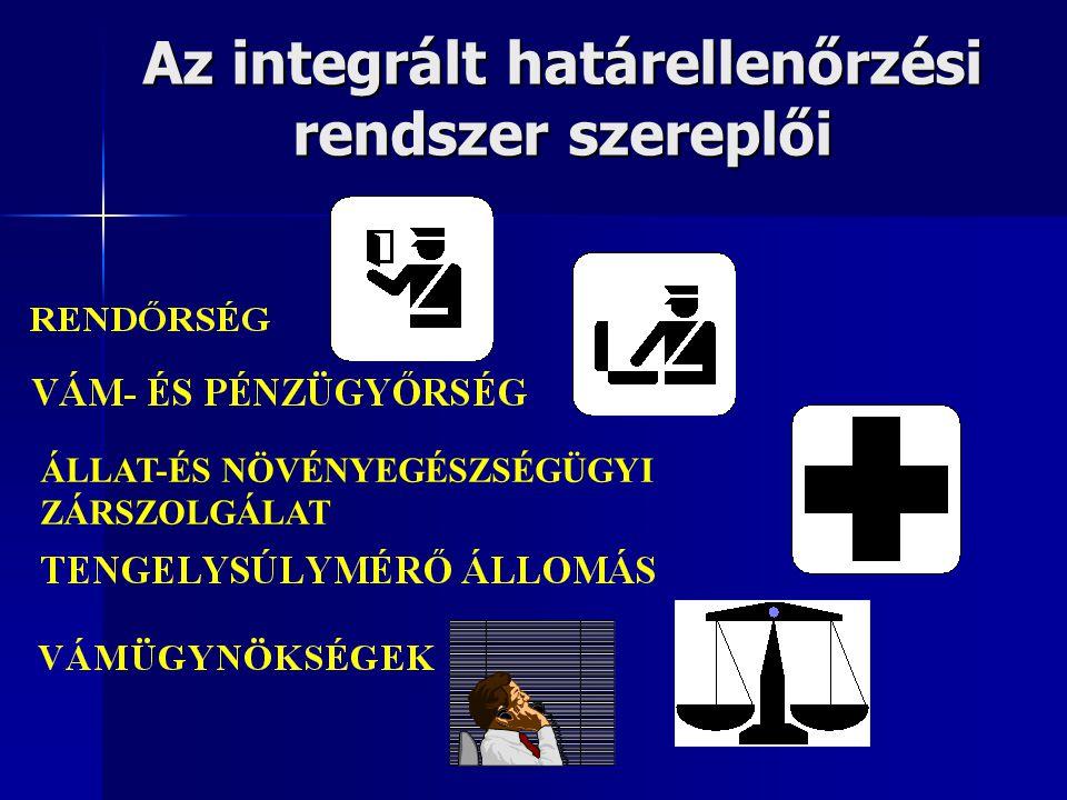 Az integrált határellenőrzési rendszer szereplői
