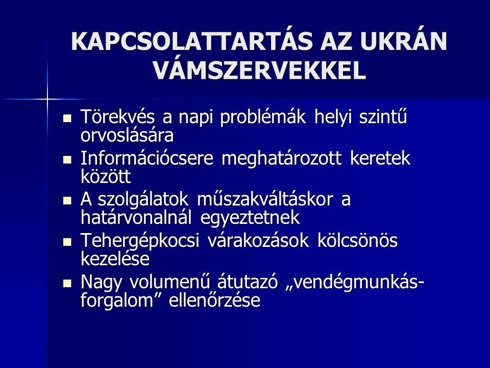 KAPCSOLATTARTÁS AZ UKRÁN VÁMSZERVEKKEL
