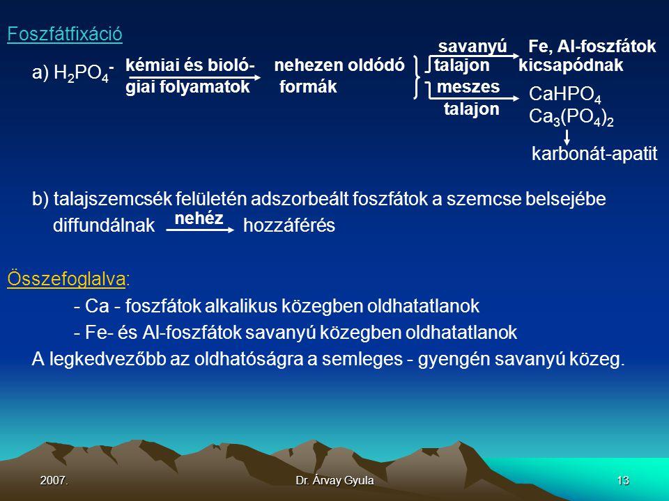 savanyú Fe, Al-foszfátok